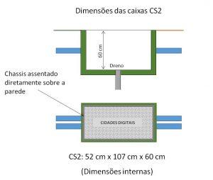 Caixa CS2